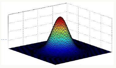 贝叶斯多变量正态分布