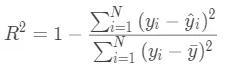 全面的机器学习分类与回归算法的评估指标