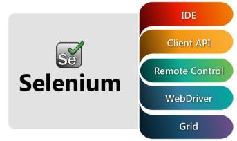 Python Selenium库的使用